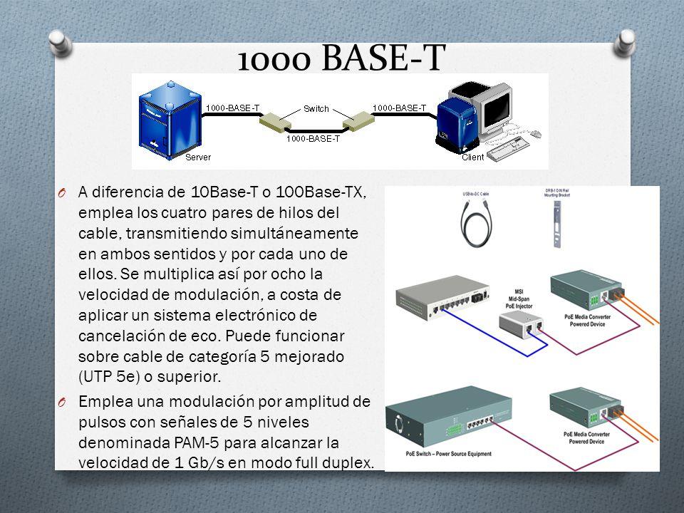 1000 BASE-T