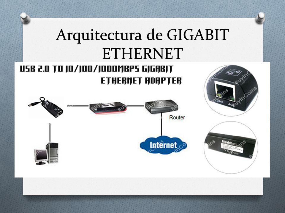Arquitectura de GIGABIT ETHERNET