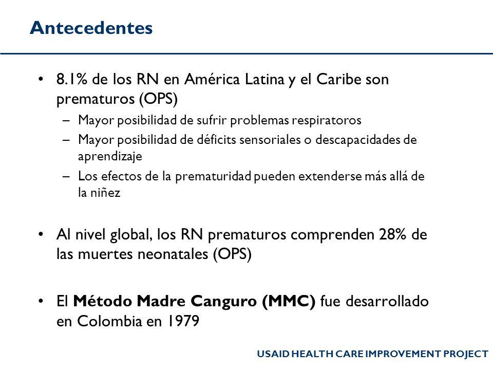 Antecedentes 8.1% de los RN en América Latina y el Caribe son prematuros (OPS) Mayor posibilidad de sufrir problemas respiratoros.