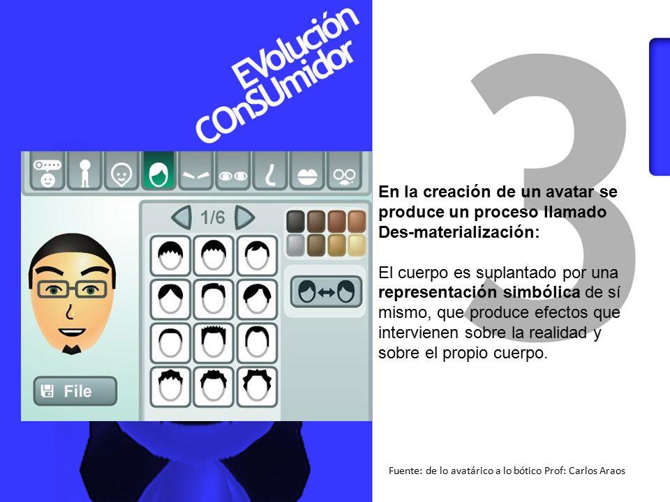 En la creación de un avatar se produce un proceso llamado Des-materialización: