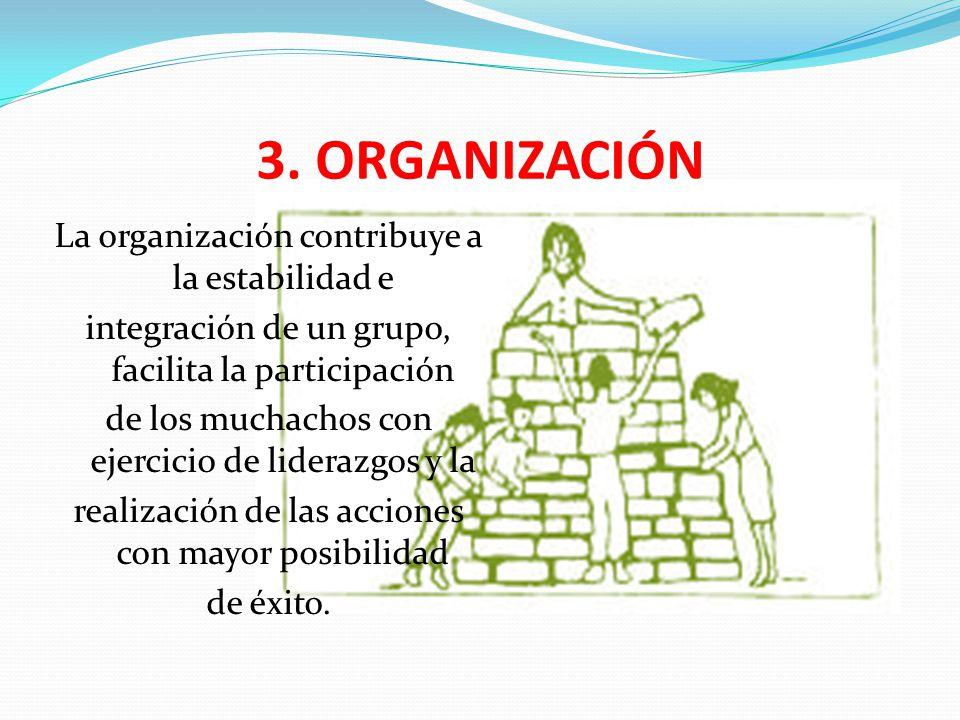 3. ORGANIZACIÓN