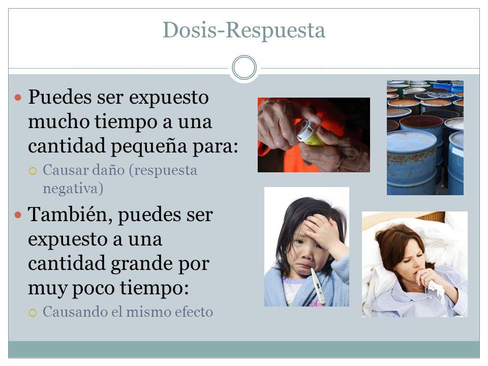 Dosis-Respuesta Puedes ser expuesto mucho tiempo a una cantidad pequeña para: Causar daño (respuesta negativa)