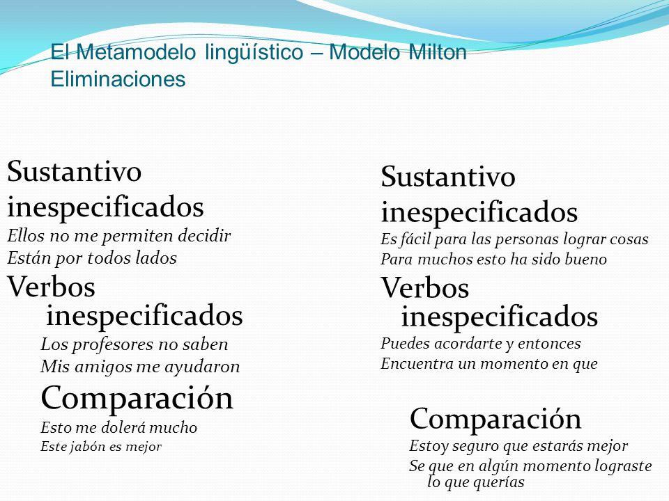 El Metamodelo lingüístico – Modelo Milton Eliminaciones