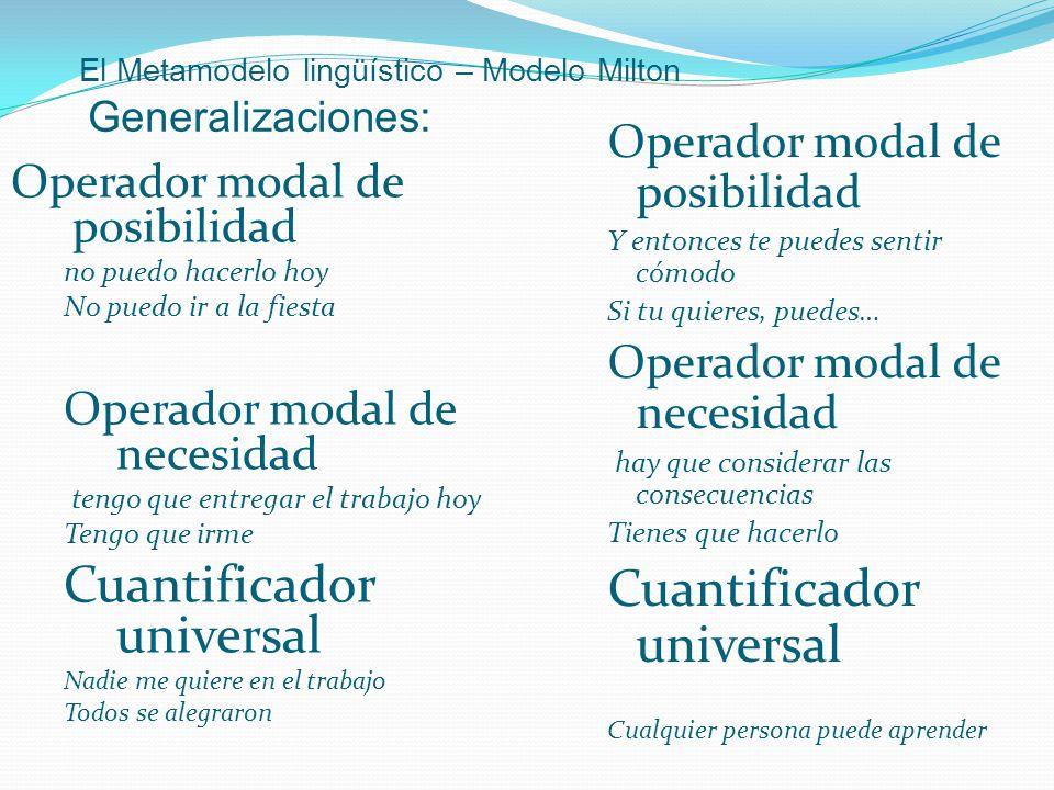 El Metamodelo lingüístico – Modelo Milton Generalizaciones: