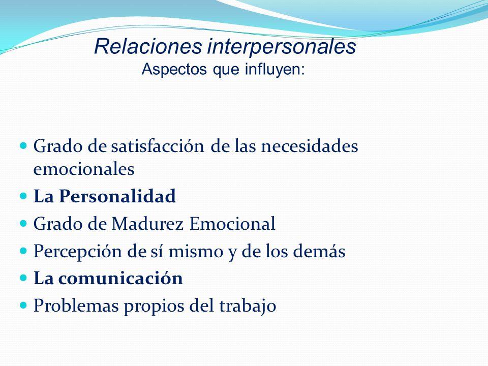 Relaciones interpersonales Aspectos que influyen: