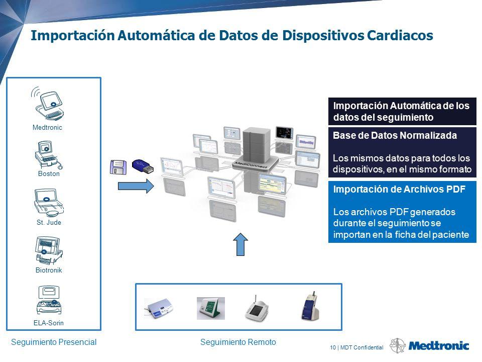 Importación Automática de Datos de Dispositivos Cardiacos