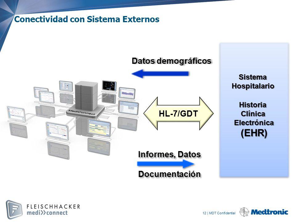 (EHR) Conectividad con Sistema Externos Datos demográficos HL-7/GDT