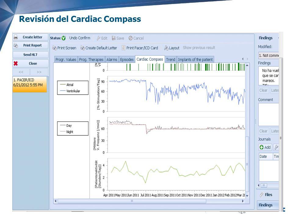 Revisión del Cardiac Compass