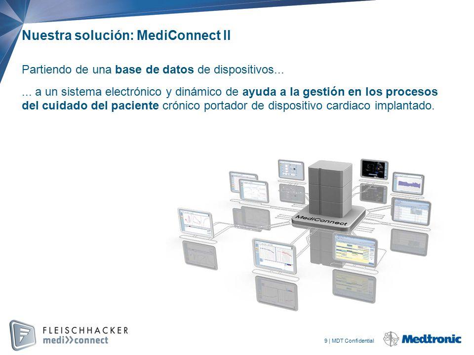 Nuestra solución: MediConnect II