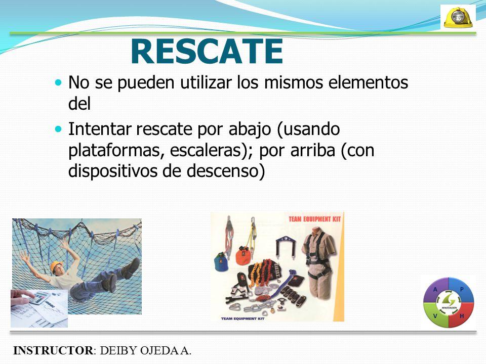RESCATE No se pueden utilizar los mismos elementos del