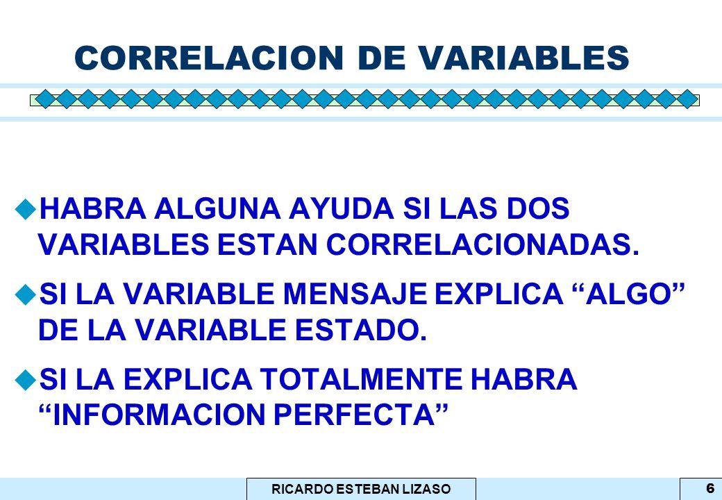 CORRELACION DE VARIABLES