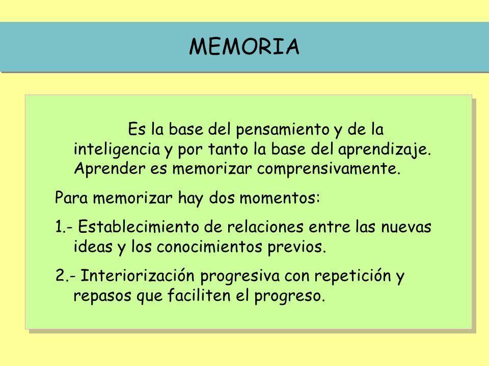 MEMORIA Es la base del pensamiento y de la inteligencia y por tanto la base del aprendizaje. Aprender es memorizar comprensivamente.