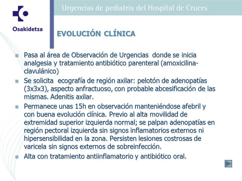 EVOLUCIÓN CLÍNICA Pasa al área de Observación de Urgencias donde se inicia analgesia y tratamiento antibiótico parenteral (amoxicilina-clavulánico)
