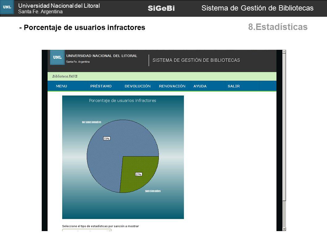 8.Estadísticas SiGeBi Sistema de Gestión de Bibliotecas