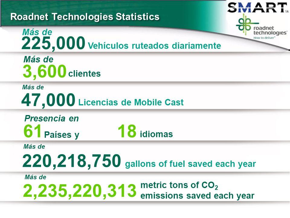 Roadnet Technologies Statistics