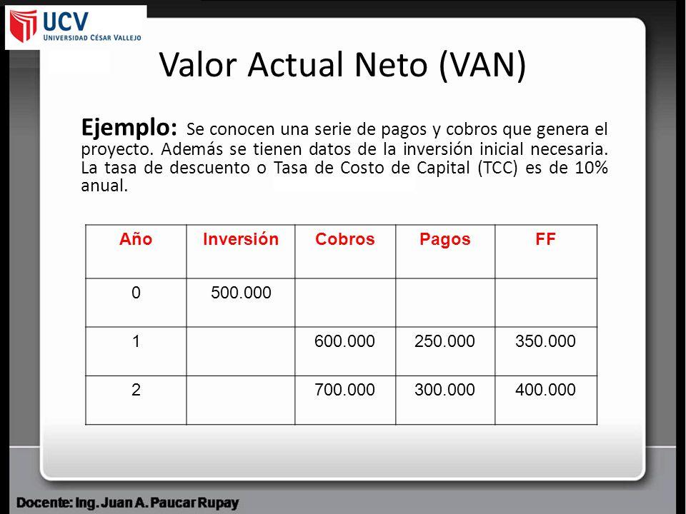 Valor Actual Neto (VAN)