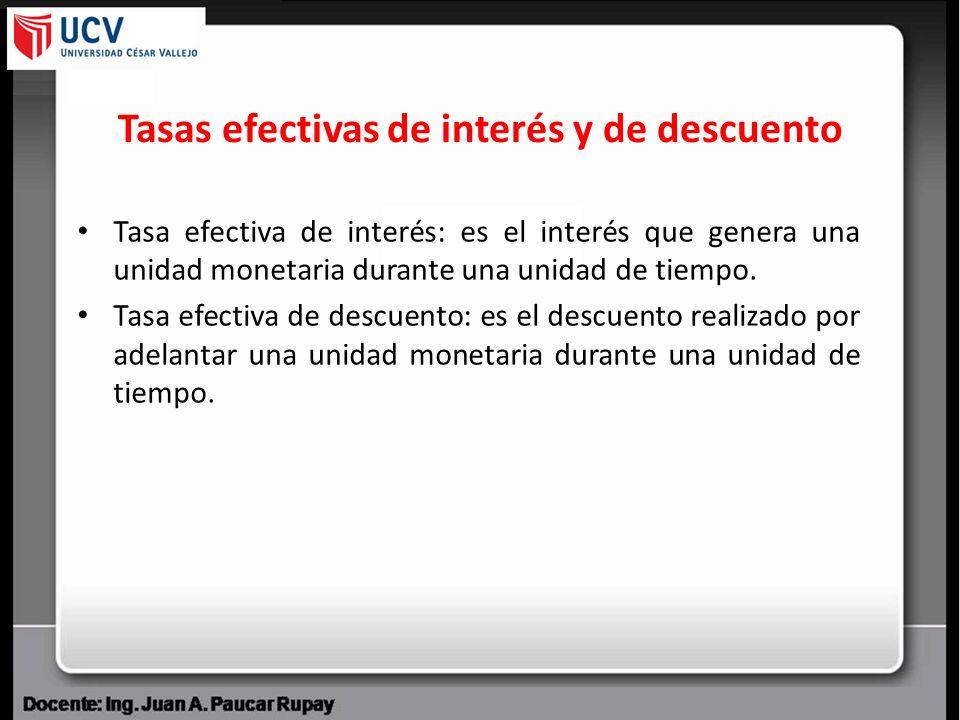 Tasas efectivas de interés y de descuento