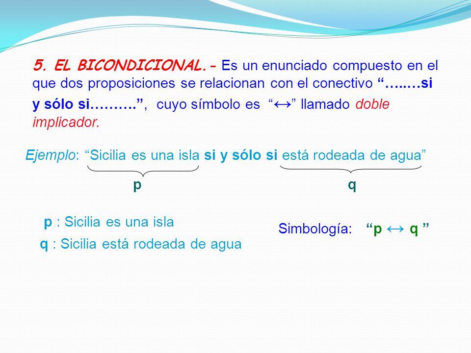 5. EL BICONDICIONAL.- Es un enunciado compuesto en el que dos proposiciones se relacionan con el conectivo …..…si y sólo si………. , cuyo símbolo es ↔ llamado doble implicador.
