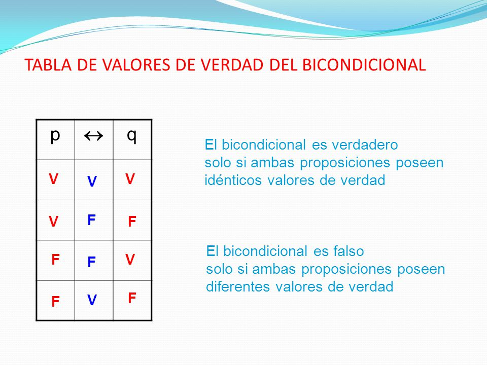 TABLA DE VALORES DE VERDAD DEL BICONDICIONAL