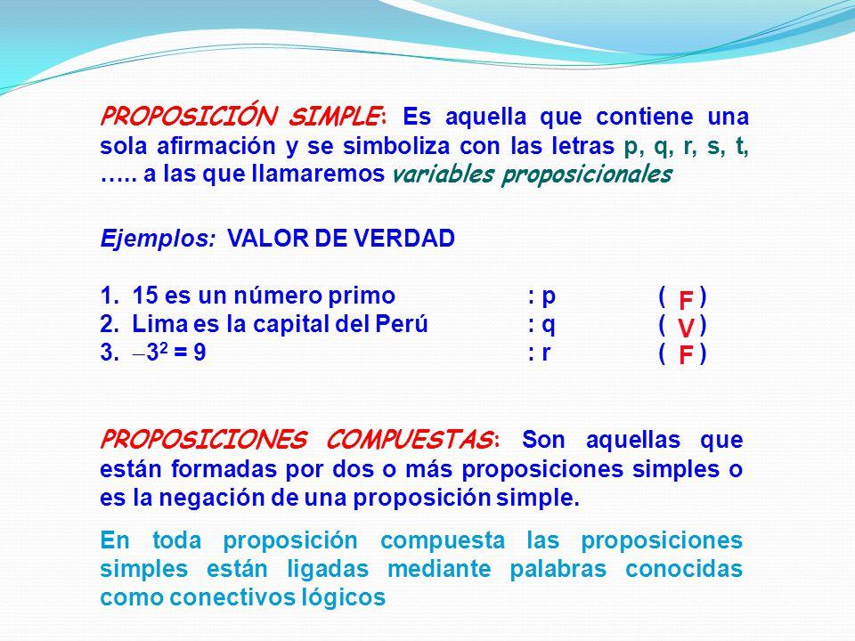 PROPOSICIÓN SIMPLE: Es aquella que contiene una sola afirmación y se simboliza con las letras p, q, r, s, t, ….. a las que llamaremos variables proposicionales