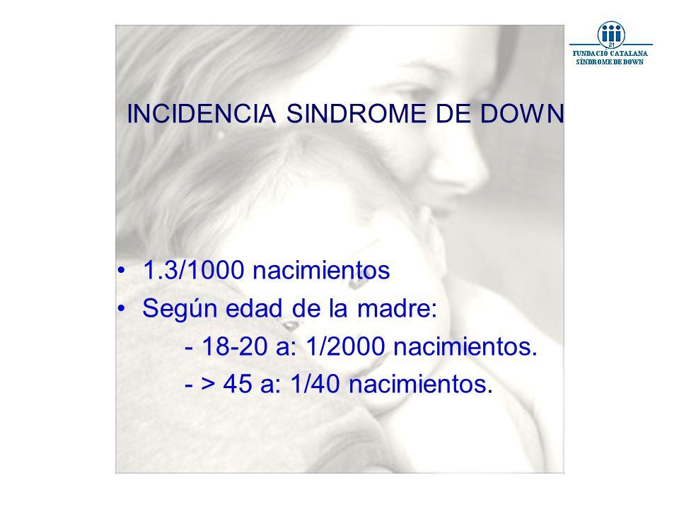 INCIDENCIA SINDROME DE DOWN