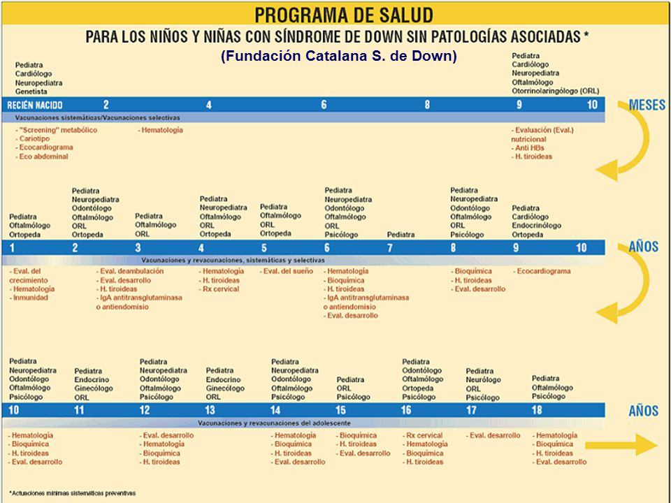 (Fundación Catalana S. de Down)