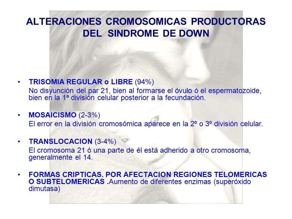 ALTERACIONES CROMOSOMICAS PRODUCTORAS DEL SINDROME DE DOWN