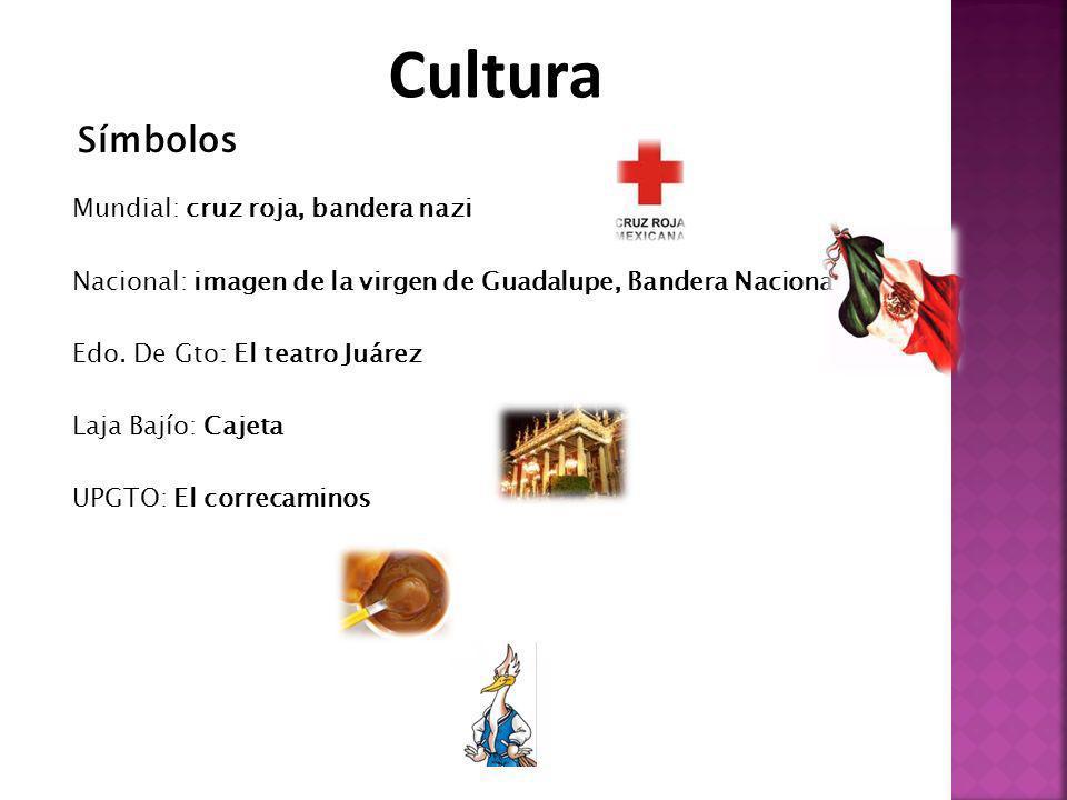 Cultura Símbolos Mundial: cruz roja, bandera nazi