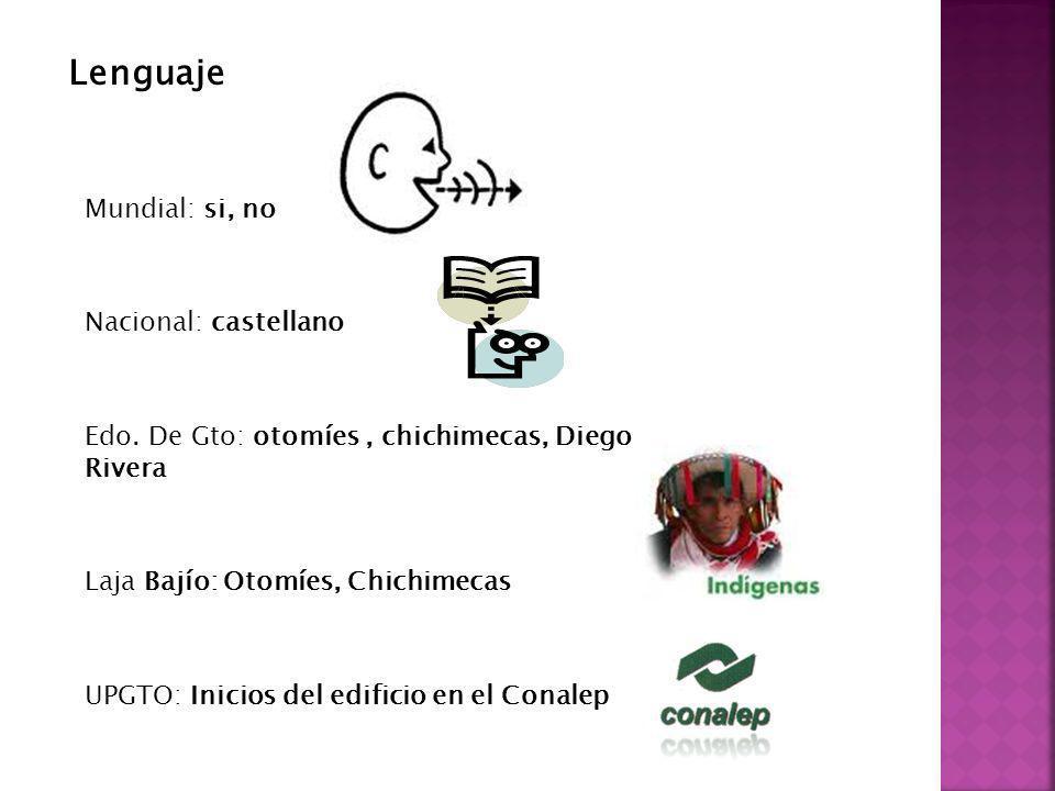 Lenguaje Mundial: si, no Nacional: castellano