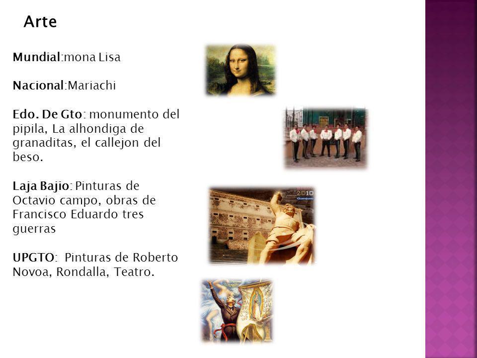 Arte Mundial:mona Lisa Nacional:Mariachi
