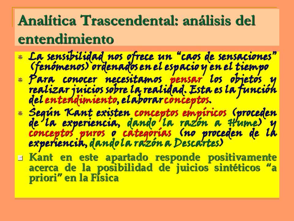 Analítica Trascendental: análisis del entendimiento
