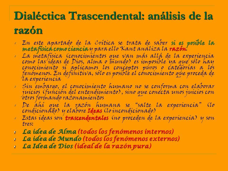 Dialéctica Trascendental: análisis de la razón