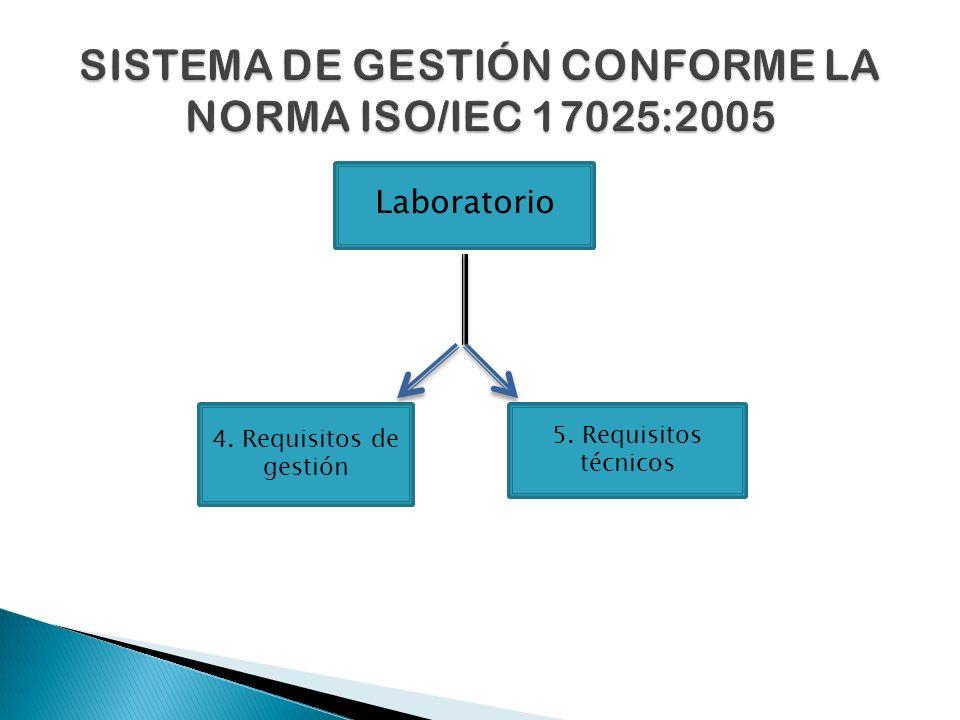 SISTEMA DE GESTIÓN CONFORME LA NORMA ISO/IEC 17025:2005