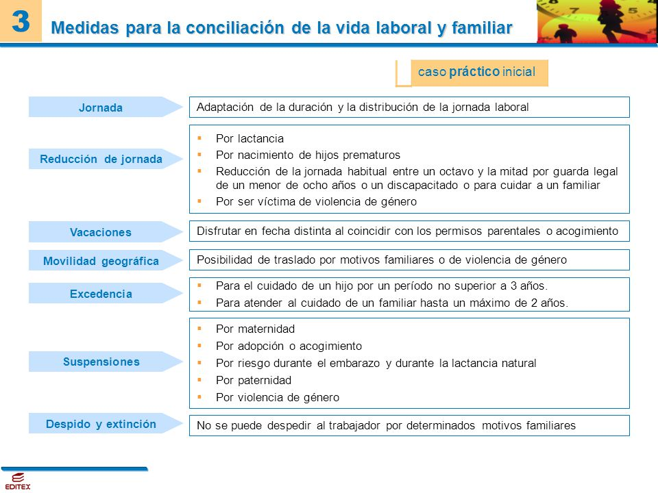 Medidas para la conciliación de la vida laboral y familiar