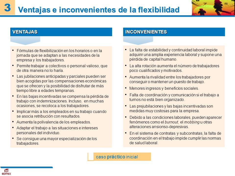 Ventajas e inconvenientes de la flexibilidad