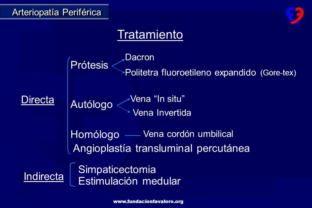 Tratamiento Prótesis Directa Autólogo Homólogo