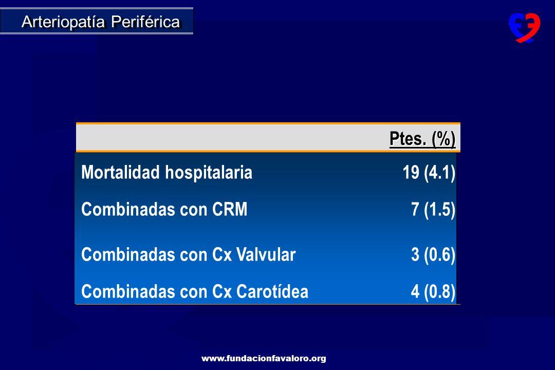 Mortalidad hospitalaria 19 (4.1) Combinadas con CRM 7 (1.5)