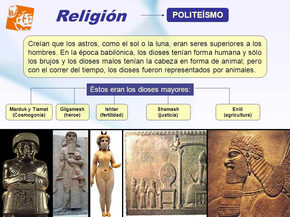 Religión POLITEÍSMO.