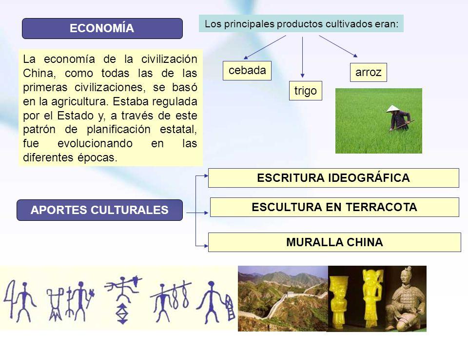 ESCRITURA IDEOGRÁFICA ESCULTURA EN TERRACOTA