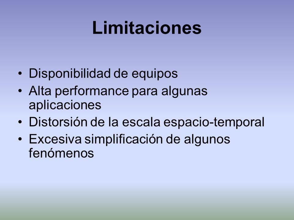 Limitaciones Disponibilidad de equipos