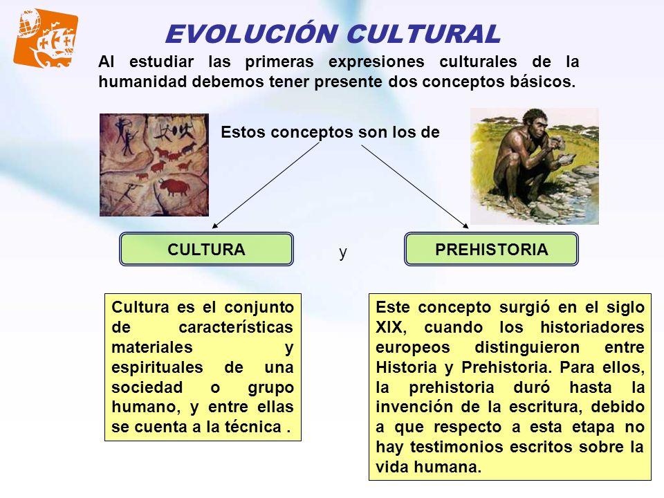 EVOLUCIÓN CULTURALAl estudiar las primeras expresiones culturales de la humanidad debemos tener presente dos conceptos básicos.