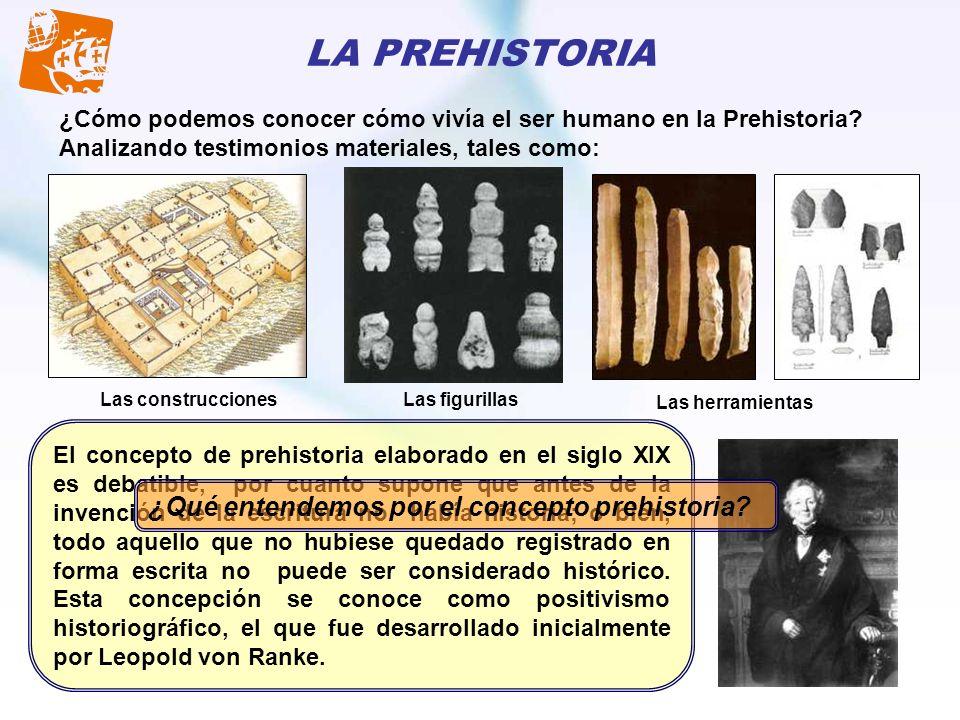 LA PREHISTORIA ¿Qué entendemos por el concepto prehistoria