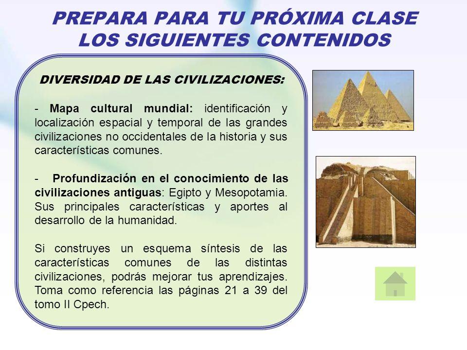 PREPARA PARA TU PRÓXIMA CLASE LOS SIGUIENTES CONTENIDOS