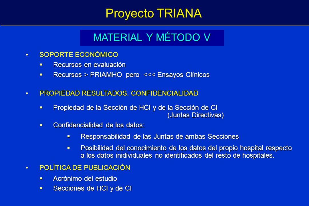 Proyecto TRIANA MATERIAL Y MÉTODO V SOPORTE ECONÓMICO