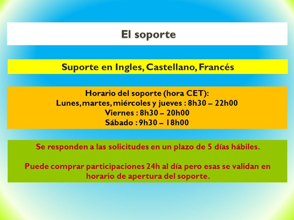 El soporte Suporte en Ingles, Castellano, Francés