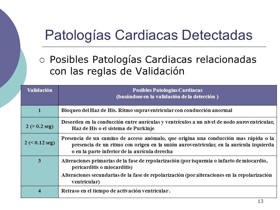 Patologías Cardiacas Detectadas