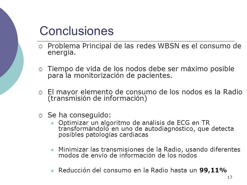 ConclusionesProblema Principal de las redes WBSN es el consumo de energía.