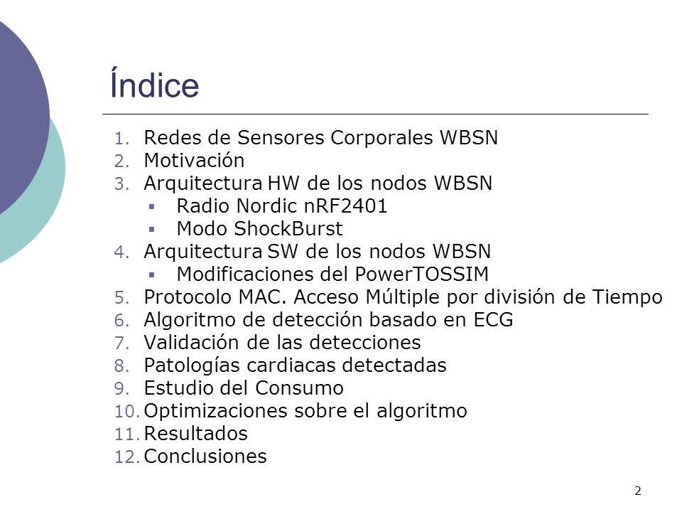 Índice Redes de Sensores Corporales WBSN Motivación