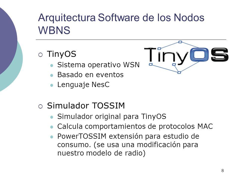 Arquitectura Software de los Nodos WBNS