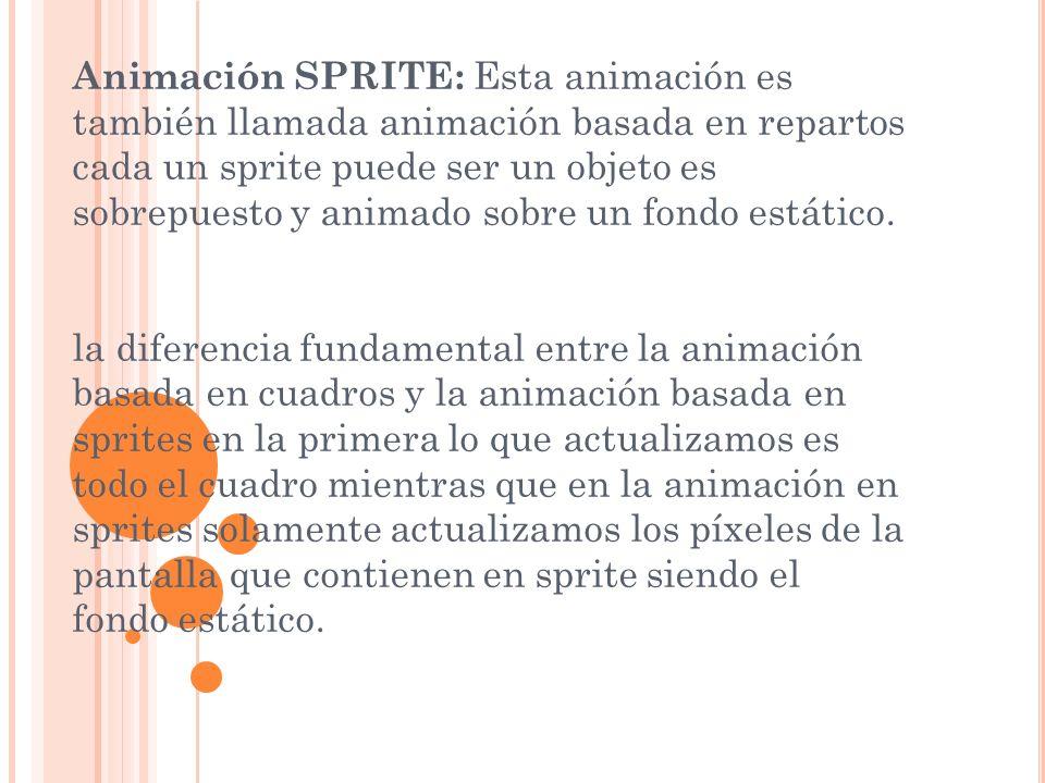 Animación SPRITE: Esta animación es también llamada animación basada en repartos cada un sprite puede ser un objeto es sobrepuesto y animado sobre un fondo estático.